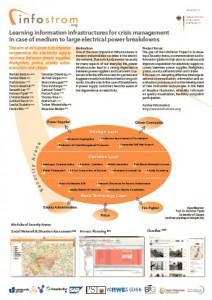 2012-InfoStrom-Poster